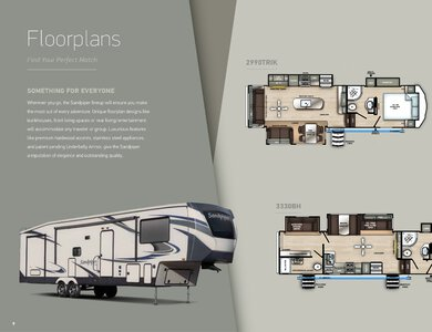 2020 Forest River Sandpiper C Class Brochure page 10