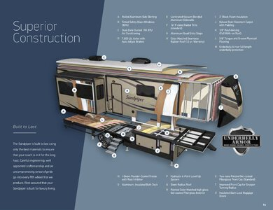 2020 Forest River Sandpiper Fifth Wheels Brochure page 15