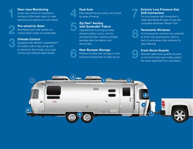 2021 Airstream International Travel Trailer Brochure page 9