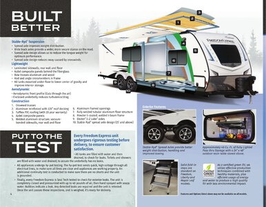 2021 Coachmen Freedom Express Brochure page 4