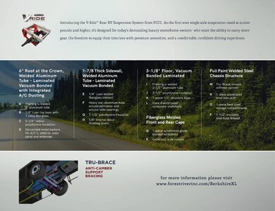 2021 Forest River Berkshire XL Brochure page 5