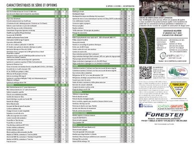 2021 Forest River Forester French Brochure page 12