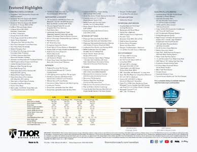 2021 Thor Venetian Flyer page 2